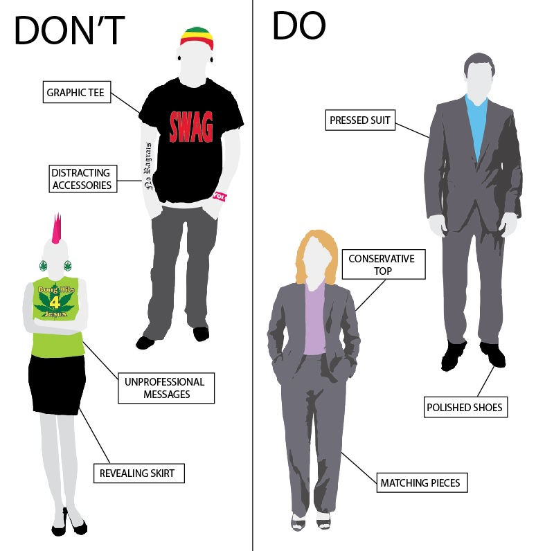 what to wear for job interview australia