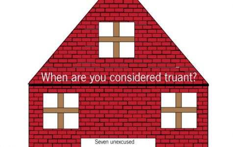 Truant students face consequences