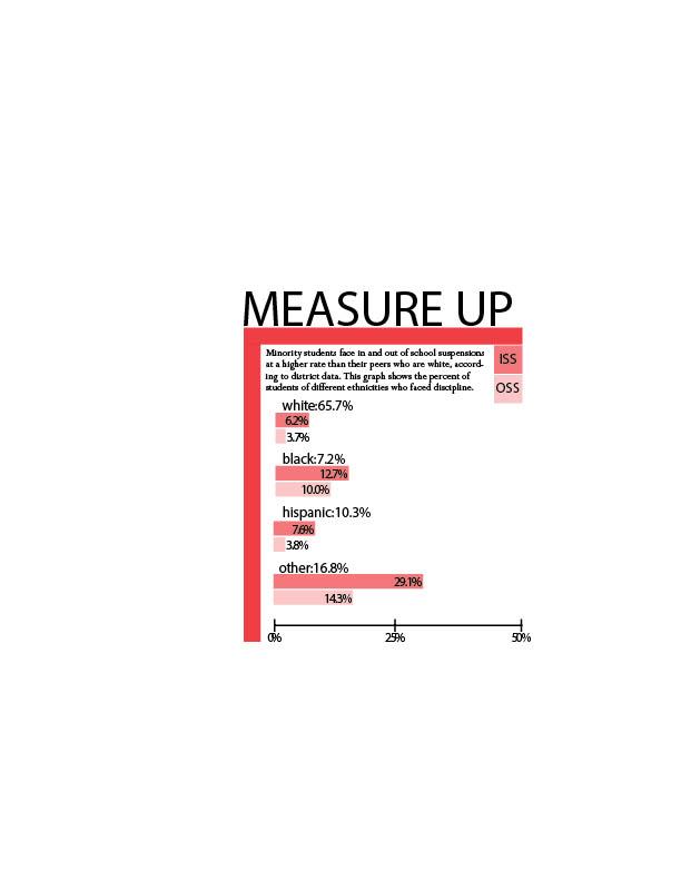 expulsion-rates