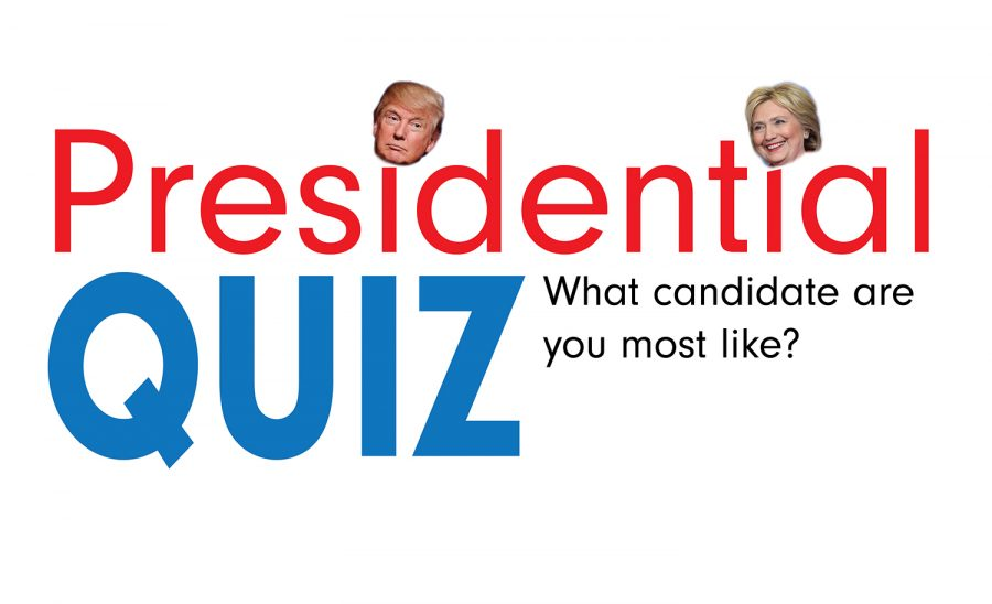 QUIZ: Are you Donald Trump or Hillary Clinton?