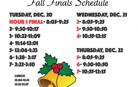 Tips for finals, schedule changes